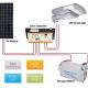 Fabrica de lámpara solar vial